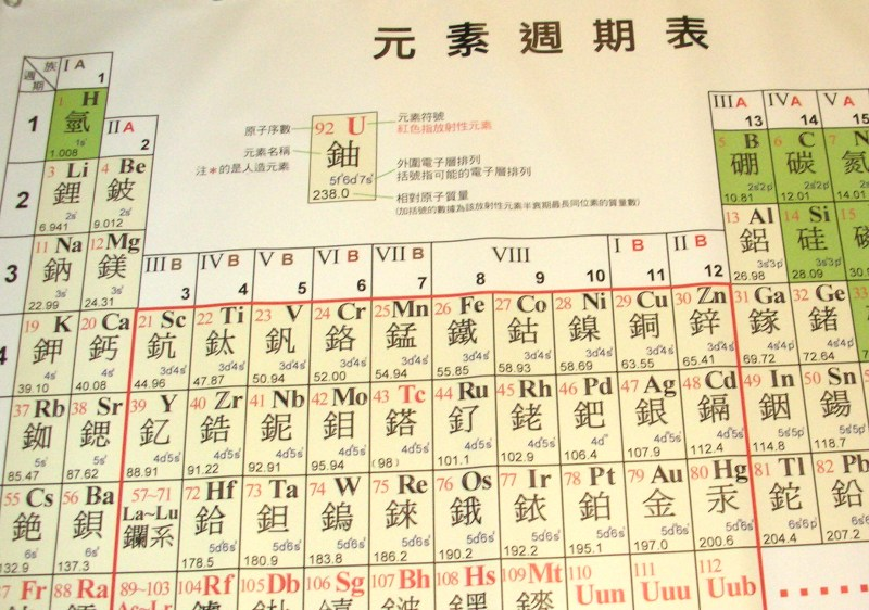 chinese periodic table poster gt periodic table posters gt main sho